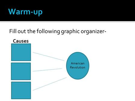 Fill out the following graphic organizer- Causes American Revolution.