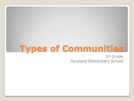 Types of Communities 3 rd Grade Saraland Elementary School.