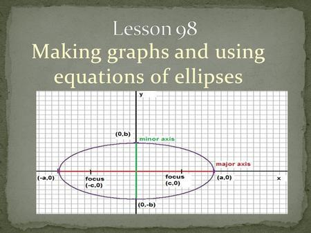 Making graphs and using equations of ellipses. An ellipse is the set of all points P in a plane such that the sum of the distance from P to 2 fixed points.