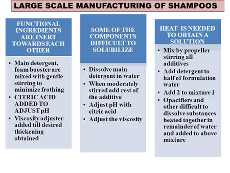 LARGE SCALE MANUFACTURING OF SHAMPOOS FUNCTIONAL INGREDIENTS ARE INERT TOWARDS EACH OTHER Main detergent, foam booster are mixed with gentle stirring to.
