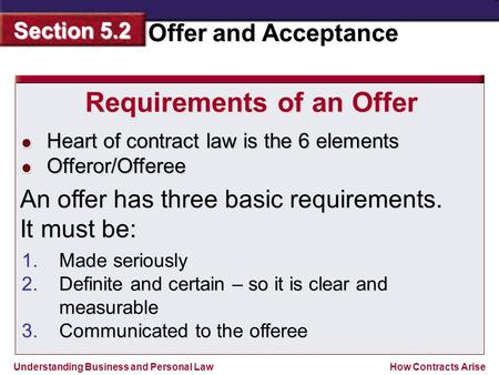 Contract Law Acceptance Objective  Understand Requirements Of