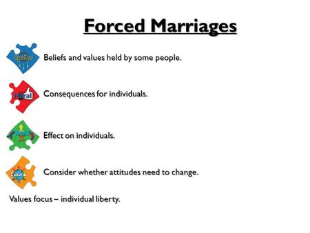 Beliefs and values held by some people. Forced Marriages Consequences for individuals. Effect on individuals. Consider whether attitudes need to change.