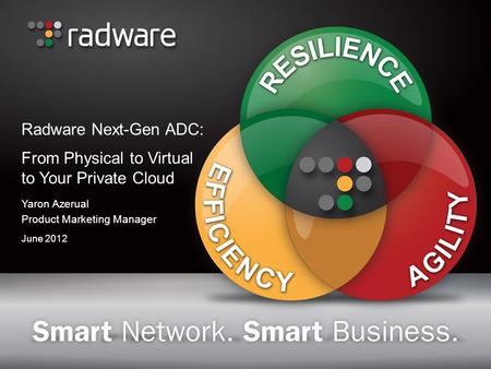 Radware Next-Gen ADC: From Physical to Virtual to Your Private Cloud Yaron Azerual Product Marketing Manager June 2012.