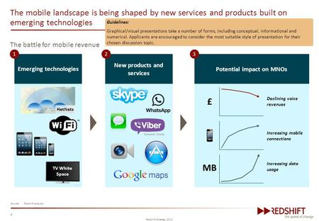 Redshift Strategy 2013 0 The mobile landscape is being shaped by new services and products built on emerging technologies The battle for mobile revenue.