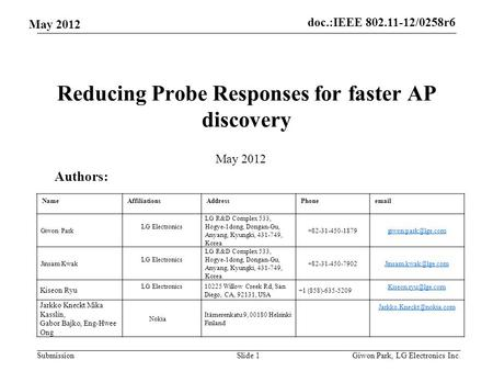 Doc.:IEEE 802.11-12/0258r6 Submission May 2012 Reducing Probe Responses for faster AP discovery Slide 1 Authors: May 2012 NameAffiliationsAddressPhoneemail.