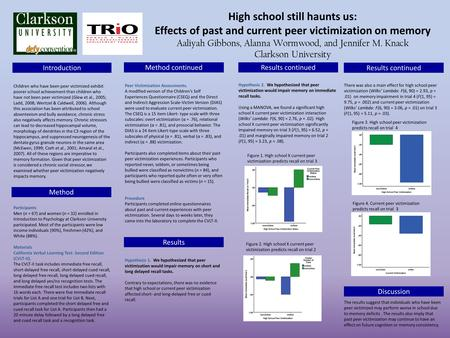 High school still haunts us: Effects of past and current peer victimization on memory Aaliyah Gibbons, Alanna Wormwood, and Jennifer M. Knack Clarkson.