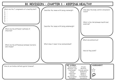 B1 REVISION – CHAPTER 1 – KEEPING HEALTHY KEY WORDS: Malnourished Metabolic rate Overweight Obese Infectious disease Microorganism Pathogens Viruses Bacteria.