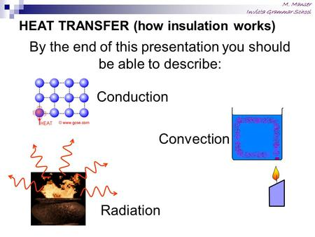 M. Manser Invicta Grammar School HEAT TRANSFER (how insulation works) By the end of this presentation you should be able to describe: Conduction Convection.