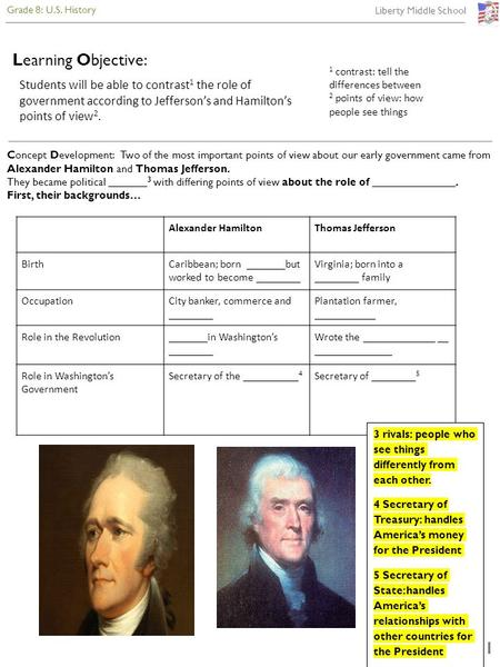 Grade 8: U.S. History Liberty Middle School 1 Learning Objective: Students will be able to contrast 1 the role of government according to Jefferson's and.