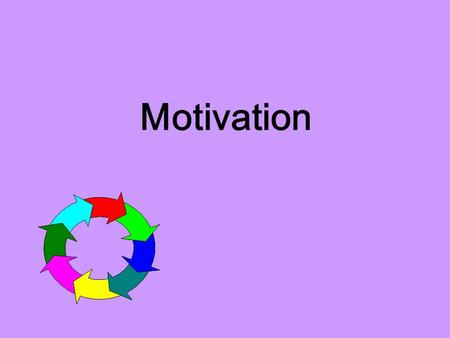 Motivation Definition of Motivation · A state of cognitive and emotional arousal · Which leads to a decision to act · Gives rise to sustained effort.