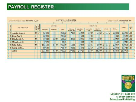 © South-Western Educational Publishing PAYROLL REGISTER Lesson 14-1, page 340.