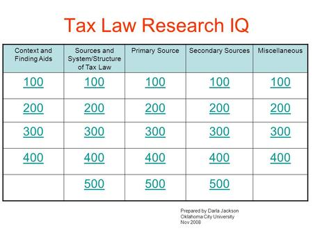 Tax Law Research IQ Context and Finding Aids Sources and System/Structure of Tax Law Primary SourceSecondary SourcesMiscellaneous 100 200 300 400 500 Prepared.