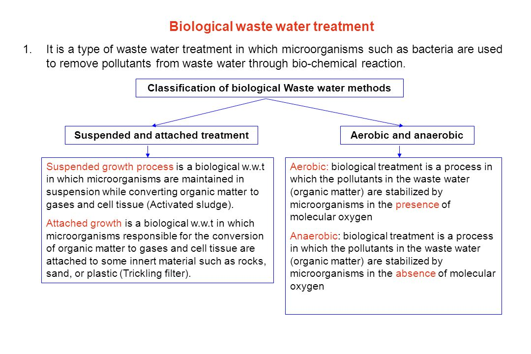 Activated Sludge System Process Description: It is aerobic suspended growth biological wastewater treatment method in which dissolved organic and inorganic matter can be removed.