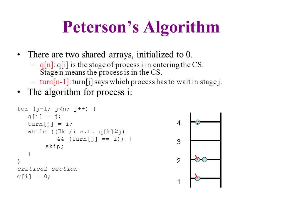 Proof of Peterson's algorithm for (j=1; j<n; j++) { q[i] = j; turn[j] = i; while((  k ≠i st q[k]≥j) && (turn[j] == i)) { skip; } critical section q[i] = 0; Definition: Process a is ahead of process b if q[a] > q[b].