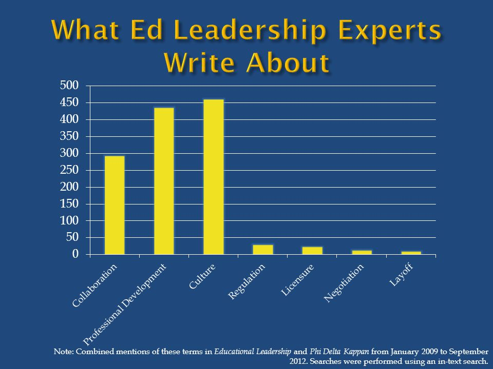 Leading books on education leadership that never mention union contract or collective bargaining.  What's Worth Fighting For in the Principalship, Michael Fullan  School Leadership That Works, Robert Marzano, Timothy Waters, and Brian McNulty  Rethinking Leadership, Thomas Sergiovanni  The Shaping School Culture Fieldbook, Kent Peterson and Terrence Deal  Change Leader, Michael Fullan  Leaders of Learning, Richard Dufour and Robert Marzano.