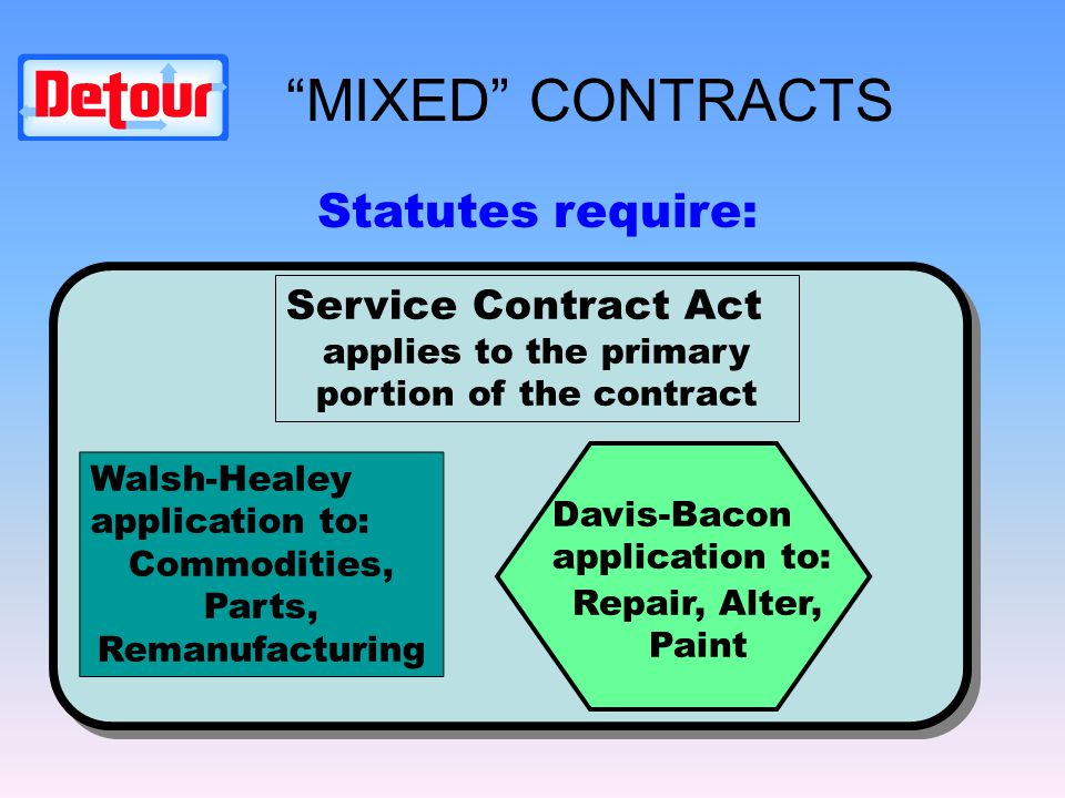 Davis-Bacon applies to a portion of a service or commodity contract if the work is substantial and segregable DOL regulations: 29 CFR Part 4.116  Substantial means in its own right OR when it is more than incidental; $2000 is the floor  Segregable means the DBA-type work can be identified separately from the rest of the contract work  If both SCA & DBA apply, the contract must clearly, but in general terms, identify which portion is subject to DBA