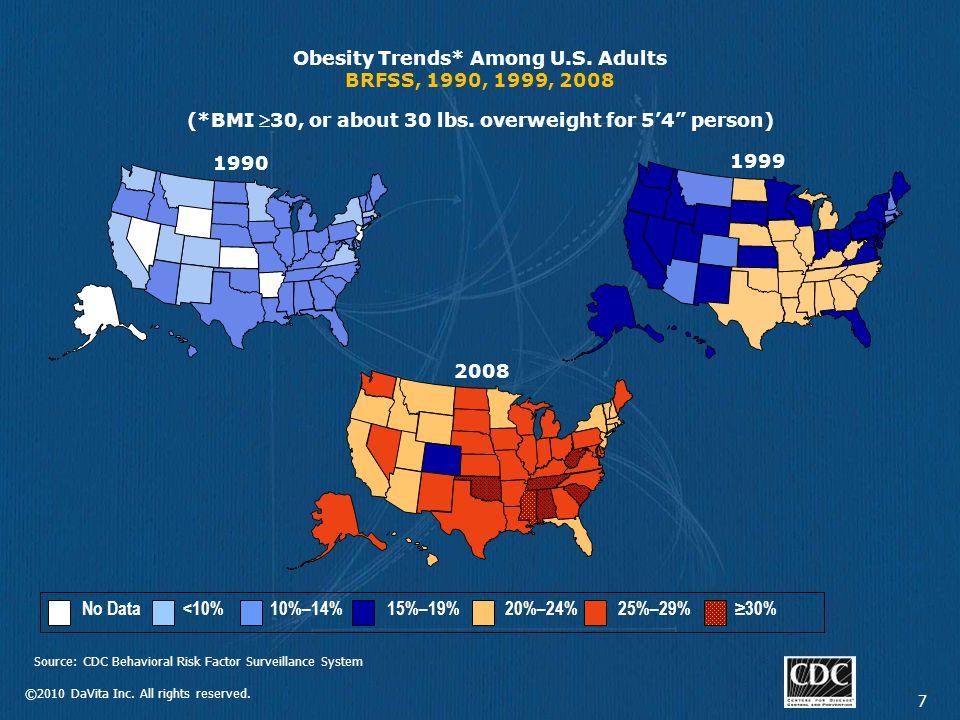 ©2010 DaVita Inc.All rights reserved. 8 2008 Age-adjusted Percentage of U.S.