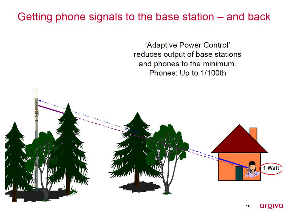 26 The electromagnetic spectrum: