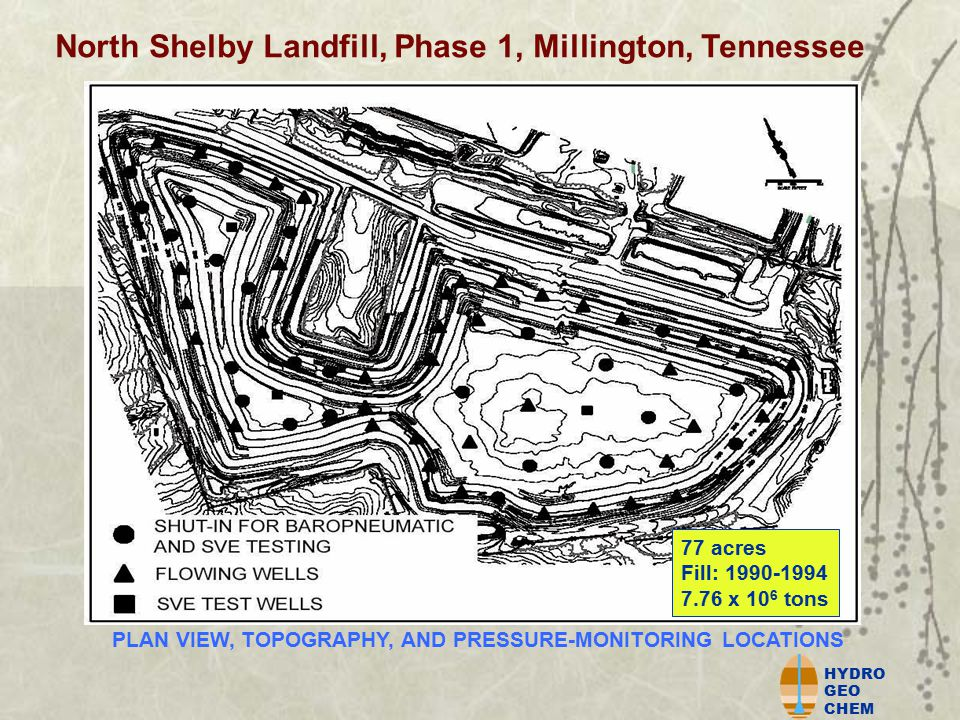 HYDRO GEO CHEM PLAN VIEW, TOPOGRAPHY, AND PRESSURE-MONITORING LOCATIONS Decatur County Landfill, Georgia 35 acres Fill: 1982-present 0.97 x 10 6 tons