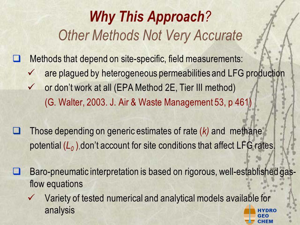 HYDRO GEO CHEM What is the Value of More Quantitative LFG Measurement .