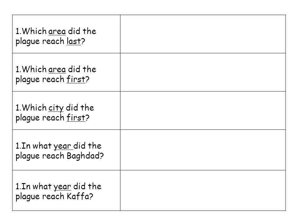 Skill Builder Questions: Use the map and the captions to answer the following short answer questions.