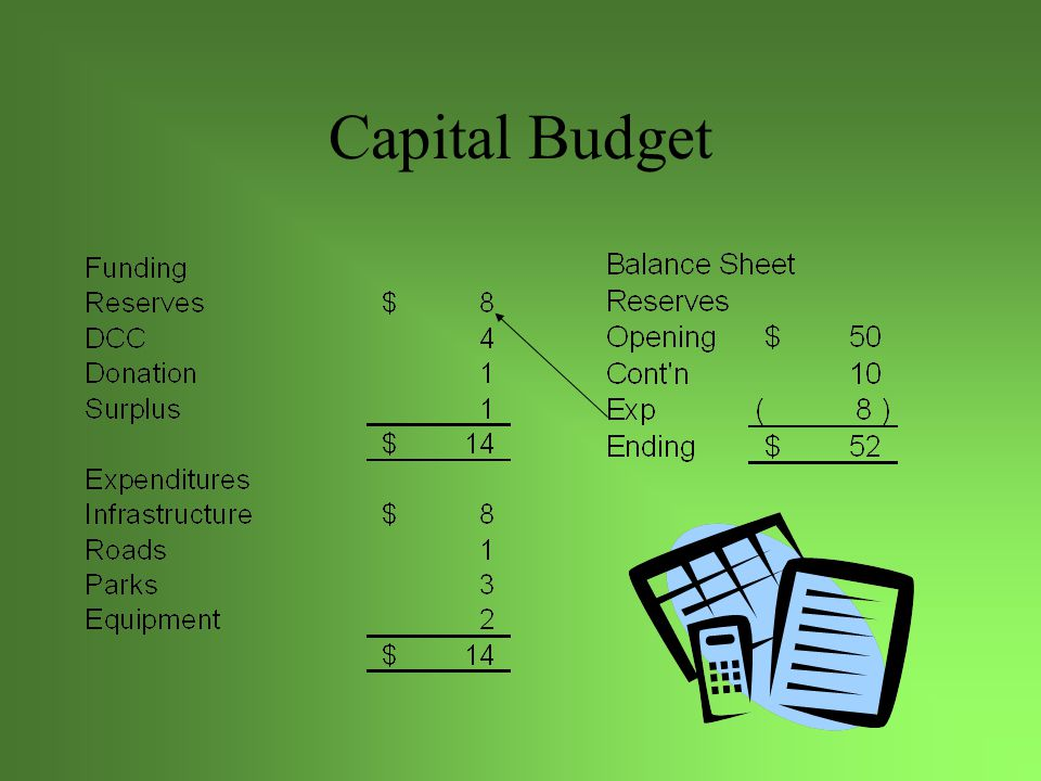 Operating Budgets Attention should be focused on policy issues such as tax policy, funding priorities and macro issues instead of detailed reviews Monitor the budget to avoid surprises at year end Maintain adequate fund balances in the event of contingencies Look at long term goals and plans