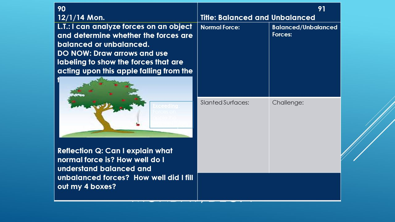 I CAN ANALYZE FORCES ON AN OBJECT AND DETERMINE WHETHER THE FORCES ARE BALANCED OR UNBALANCED.