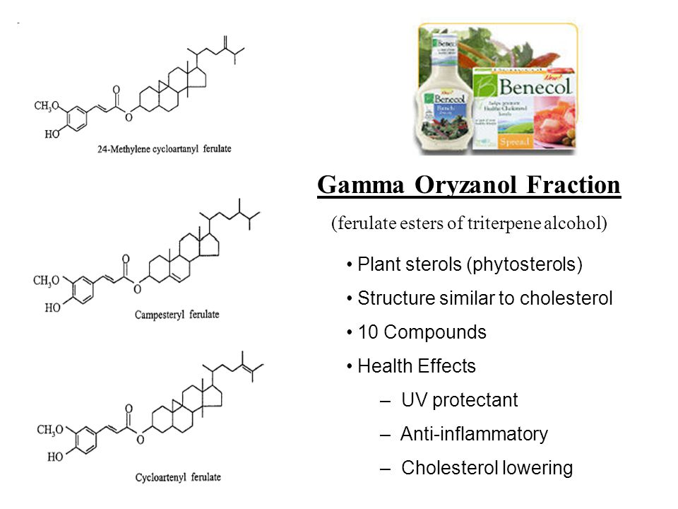 Distribution of rice bran tocol and gamma- oryzanol contents across a set of U.S.