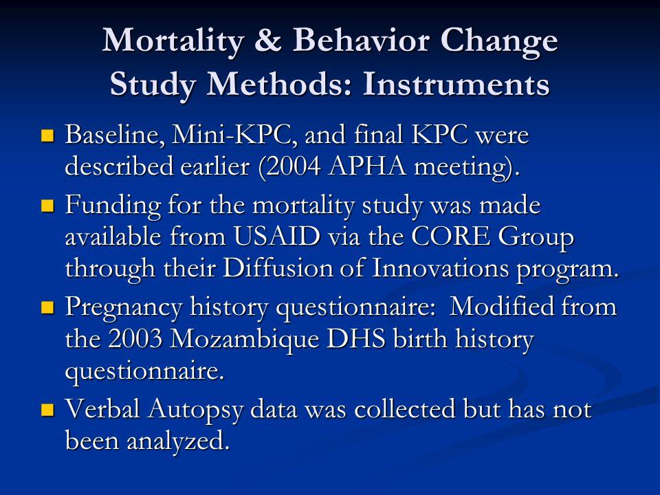 Sampling 1997 KPC: 300 mothers (cluster sampling); Mini-KPCs, 1,430 mothers (stratified random sampling); 2001 KPC, 435 mothers (cluster sampling).