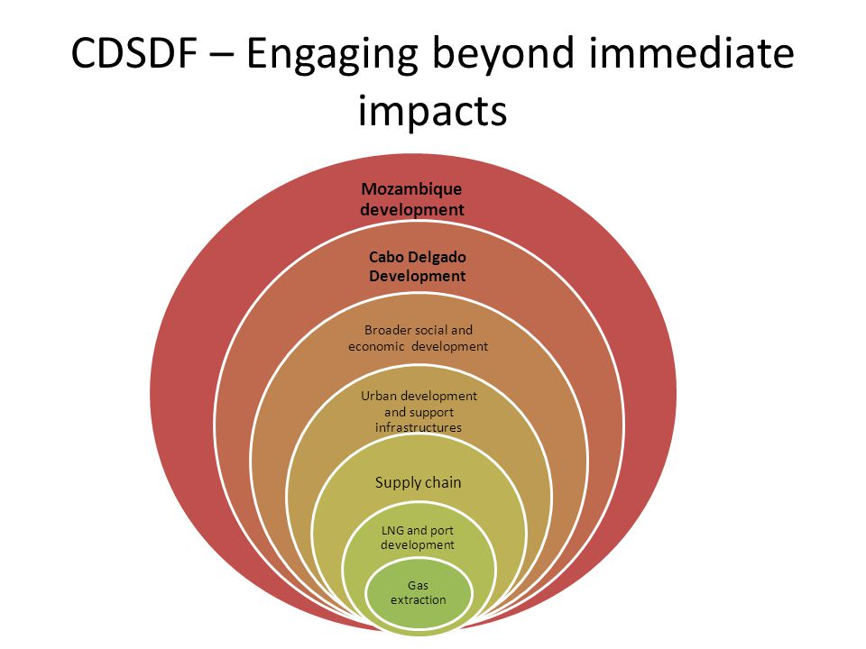 Multi Stakeholder Engagement – Why & When From the onset - as a mechanism to enable participatory planning & joint decision making During a crises – often in response to conflict Conflicts of interest Complex problems Lack of trust Tension Crises resolution Information Sharing Participatory development