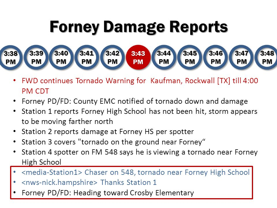 Forney Damage Reports 3:38 PM 3:39 PM 3:40 PM 3:41 PM 3:42 PM 3:43 PM 3:44 PM 3:45 PM 3:46 PM 3:47 PM 3:48 PM Station 3 Coverage: spotter reports tornado went through Diamond Creek subdivision; new wall cloud… storm may be cycling Forney PD/FD: Officer asks to call in everyone off duty Forney PD/FD: Officer advises Major Damage