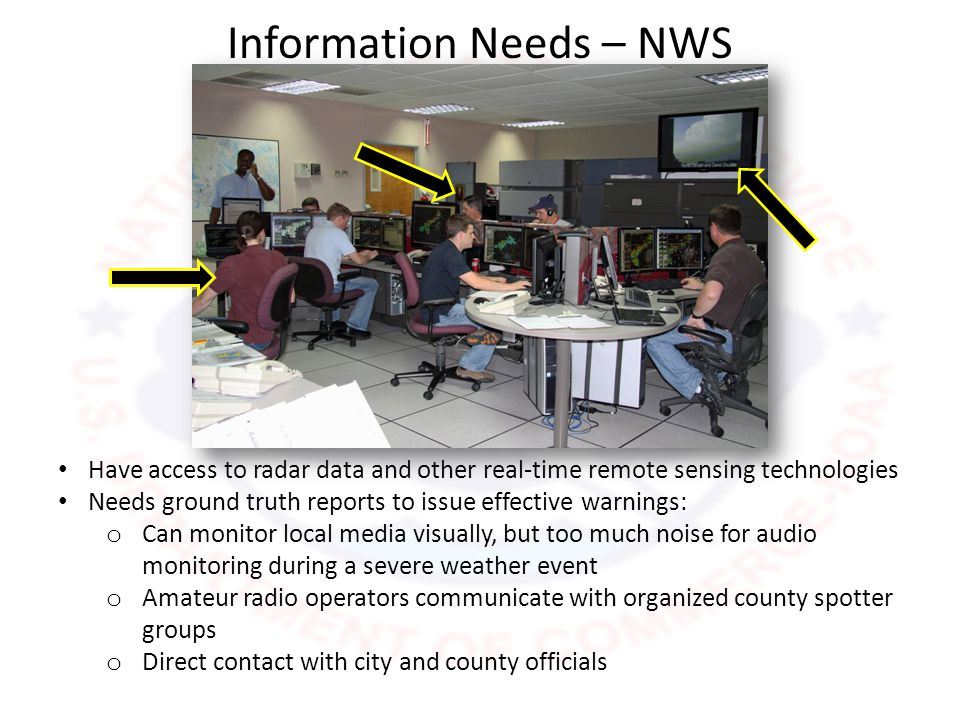 Best Practices by the NWS 1.