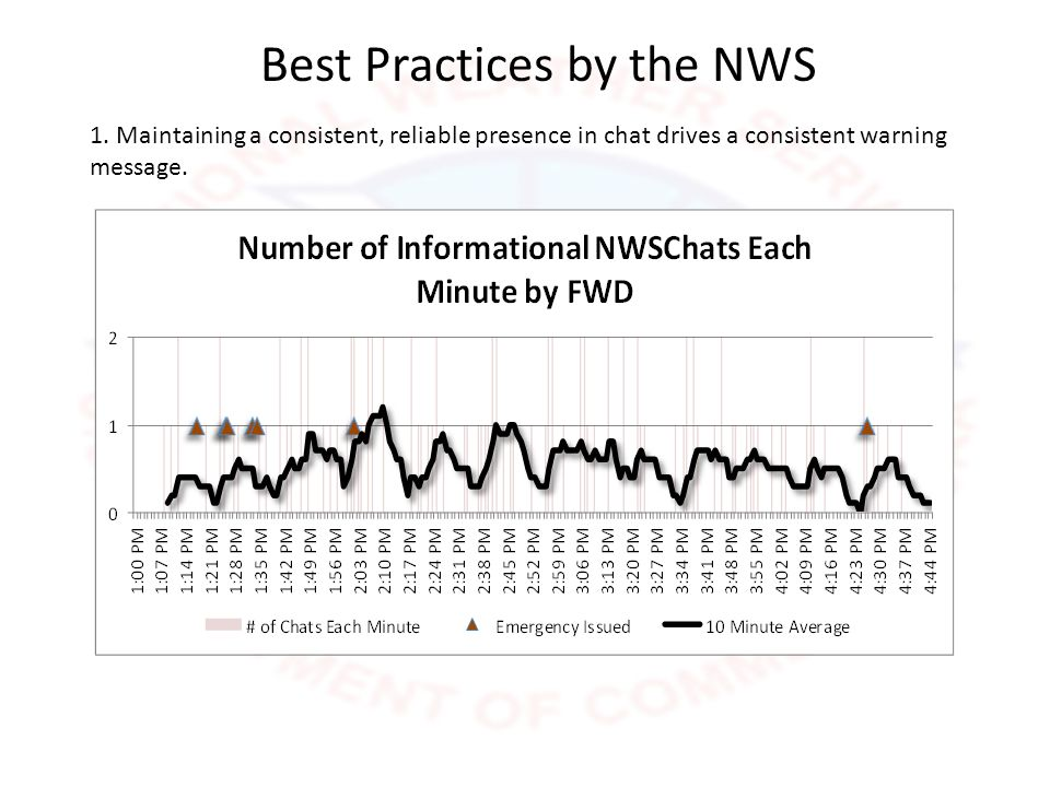 Findings Zero Deaths – Good Warnings – Daytime – Video Integrated Warning Team Worked – One Voice to all* – Multiple jurisdictions saying the same thing NWSChat – Glue that held it all together – FWD Watched Media…but can't hear media