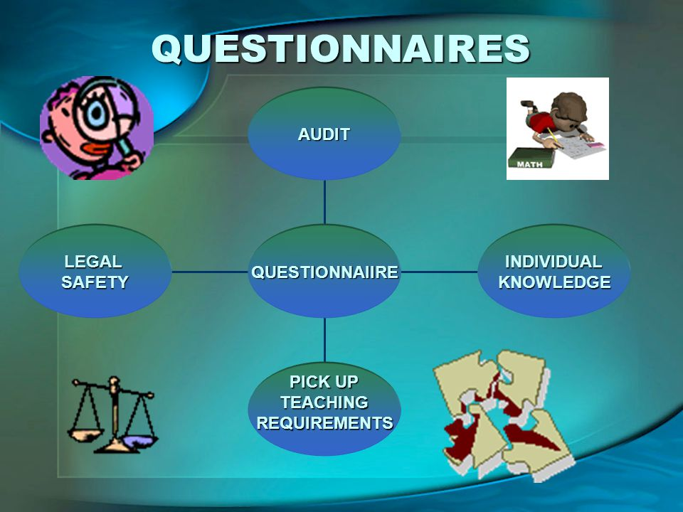 LEGALSAFETY PICK UP TEACHINGREQUIREMENTS INDIVIDUALKNOWLEDGE AUDIT QUESTIONNAIIRE QUESTIONNAIRES