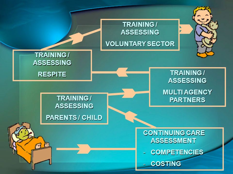 CONTINUING CARE ASSESSMENT -COMPETENCIES -COSTING TRAINING / ASSESSING PARENTS / CHILD TRAINING / ASSESSING MULTI AGENCY PARTNERS TRAINING / ASSESSING RESPITE VOLUNTARY SECTOR