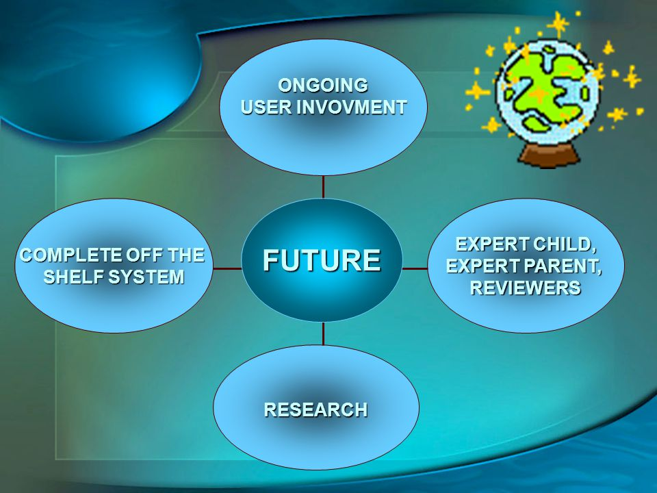 ONGOING USER INVOVMENT RESEARCH FUTURE COMPLETE OFF THE SHELF SYSTEM EXPERT CHILD, EXPERT PARENT, REVIEWERS