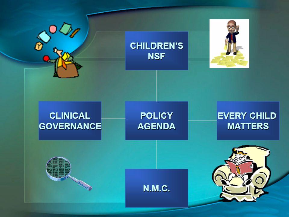 CHILDREN'SNSF EVERY CHILD MATTERSCLINICALGOVERNANCE N.M.C. POLICYAGENDA