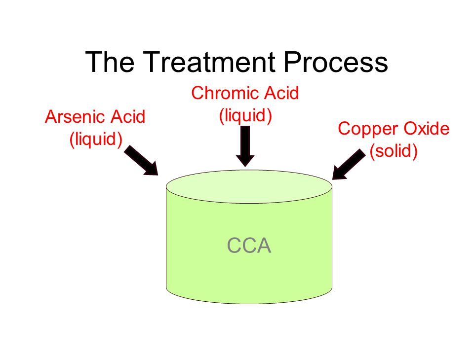 The Treatment Process CCA Untreated Wood Product Treatment Cylinder Drying and Fixation To Market