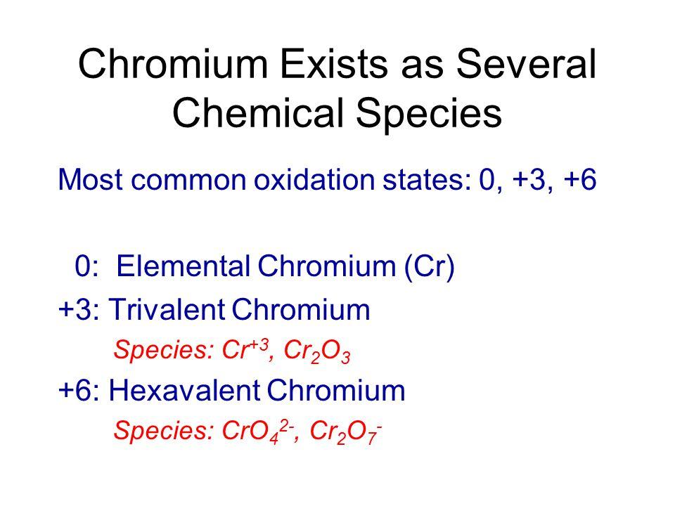 Chromium Speciation Important.