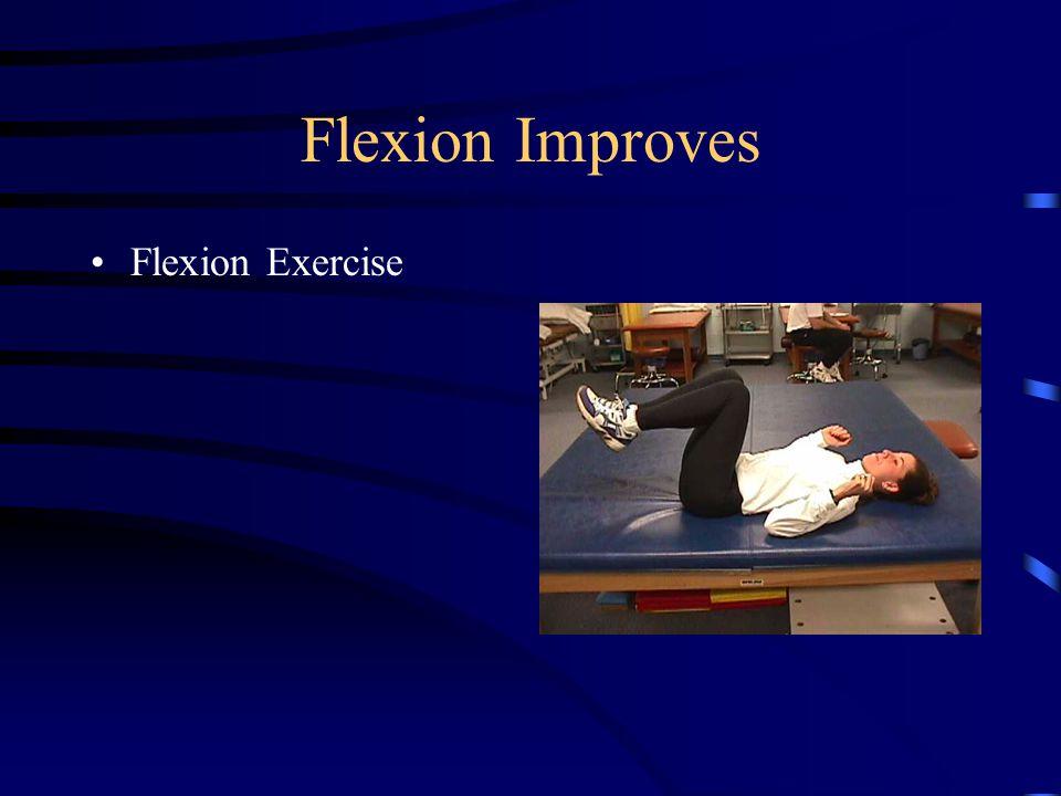 Flexion Improves Flexion Postures