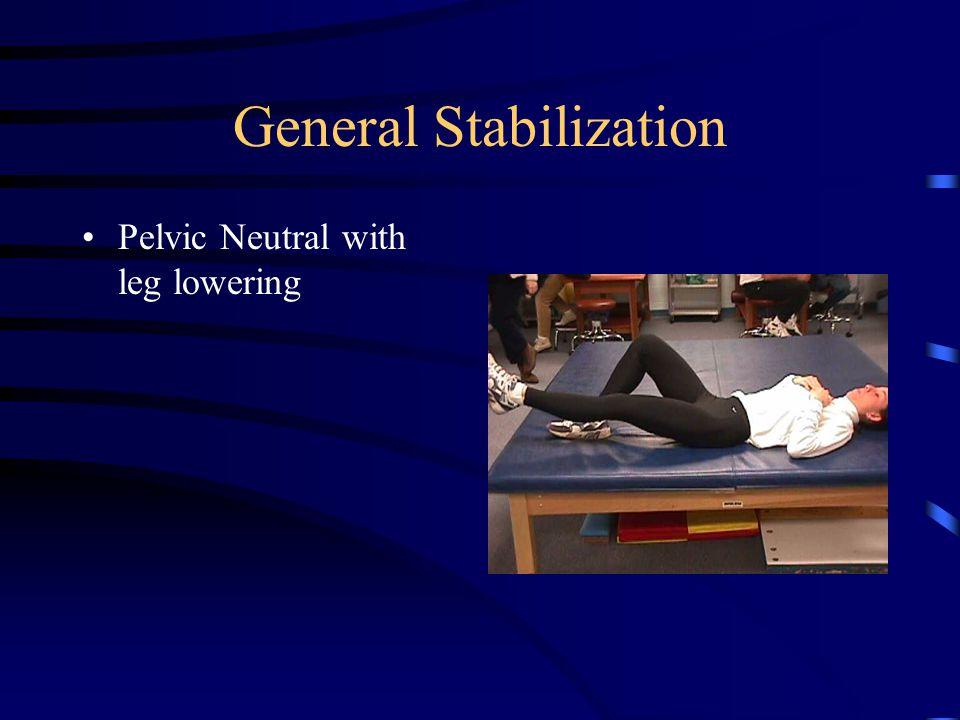 General Stabilization Side Lift –Quadratus –Obliques –Minimal LB stress