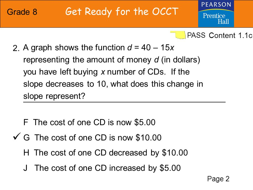 Grade 8 Get Ready for the OCCT PASS Content 1.2a When a number is multiplied by –3, the result is at least 15.