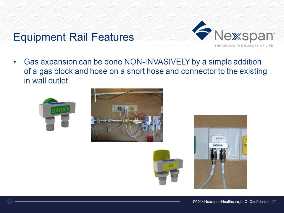 ©2014 Nexxspan Healthcare, LLC. Confidential Equipment Rail Features 38 3 hook hanger with 9 clips