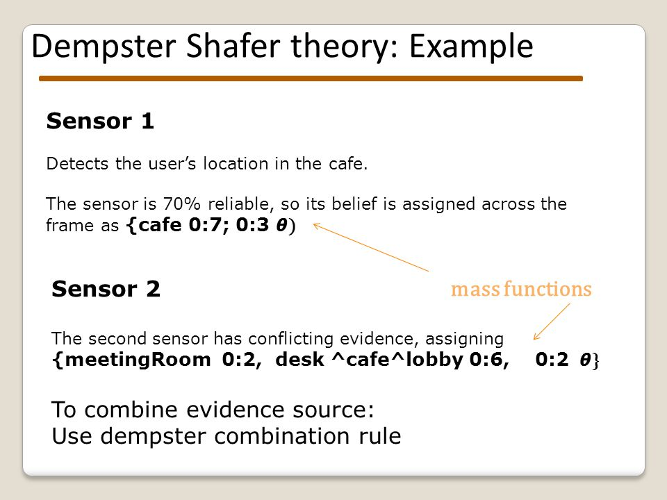 Dempster Shafer theory: Combination rule M 12 (A) is the combination of two evidence sources or mass functions for a hypotheses A.