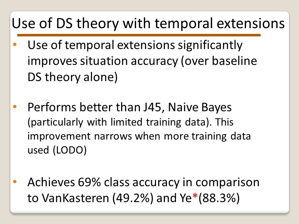 Use of DS theory with quality extensions F-Measure for each situation using DS theory – with and without quality