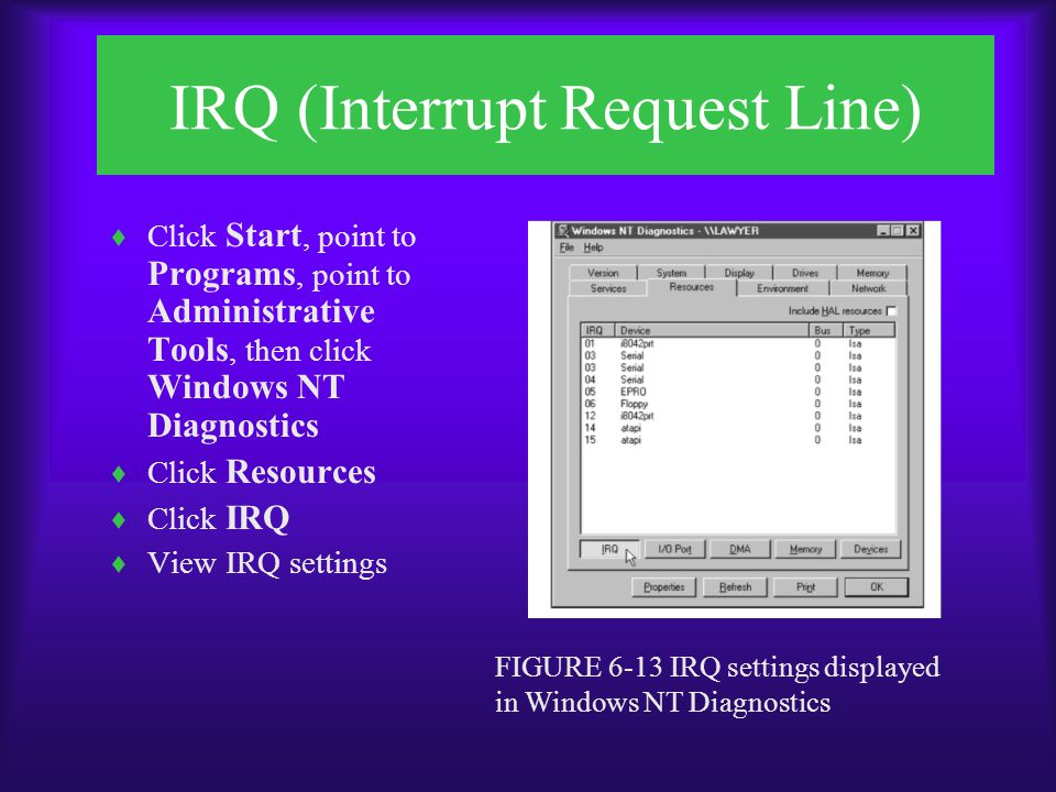 IRQ (Interrupt Request Line)  Complementary metal oxide conductor (CMOS) –Firmware attached to system board that controls the configuration of a computer's devices, among other things  Message displayed if attempting to change the NIC's IRQ from the operating system –For Windows NT: Cannot configure the software component –For Windows 95: This resource setting cannot be modified.