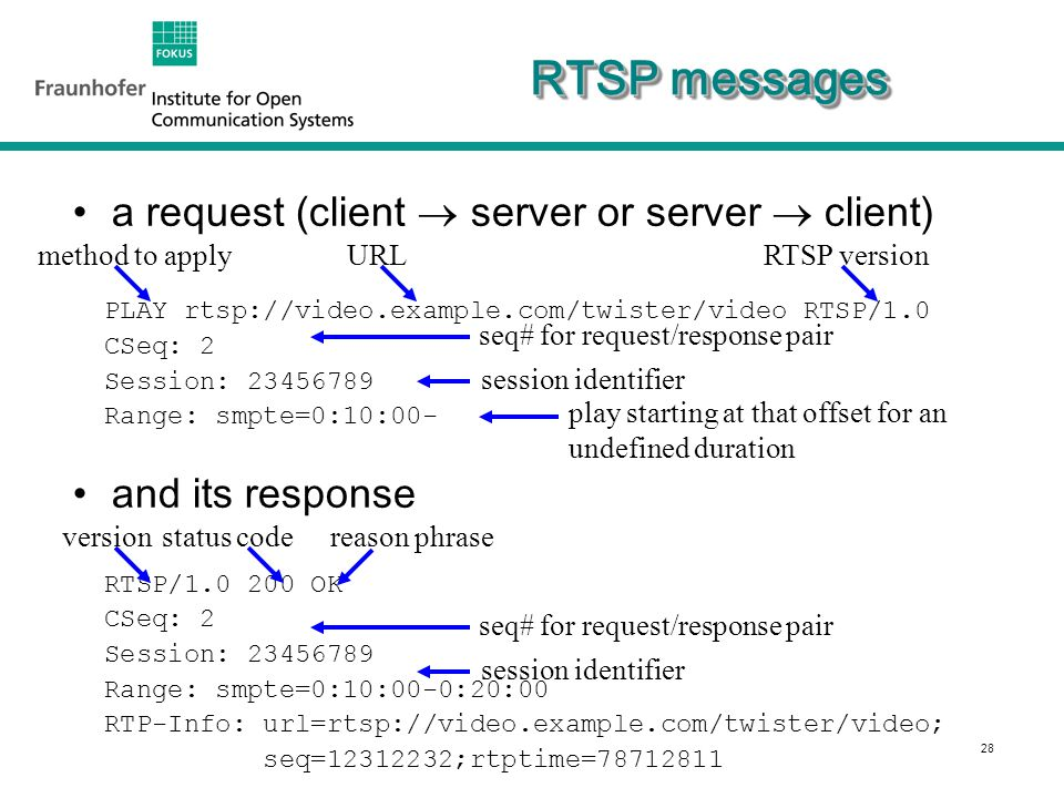 29 RTSP methods major methods –SETUP:server allocates resources for a stream and starts an RTSP session –PLAY:starts data tx on a stream –PAUSE:temporarily halts a stream –TEARDOWN:free resources of the stream, no RTSP session on server any more additional methods –OPTIONS:get available methods –ANNOUNCE:change description of media object –DESCRIBE:get low level descr.