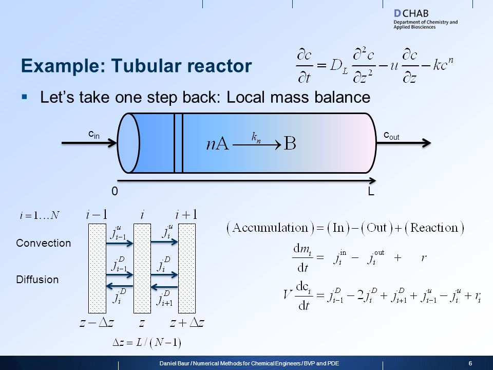 Example: Tubular reactor 7Daniel Baur / Numerical Methods for Chemical Engineers / BVP and PDE Convection Diffusion