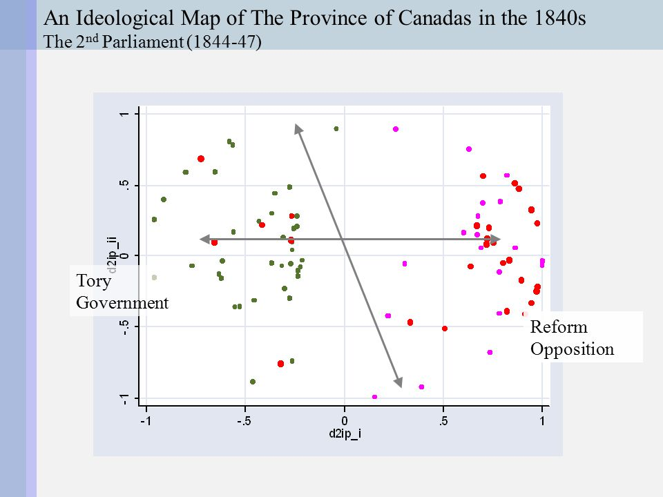 Background to Confederation in The Canadas The Struggle for Responsible Government Struggle for responsible government marks 1840s Cohesive alliance of Reformers in Upper & Lower Canada defeat Tories & Ultramontanes at 1847-48 elections The battle for Responsible Government won, the division between the Reform coalition (on the left) and their Tory opponents (on the right) weakens Unleashes potentially chaotic and complicated political landscape marked by sectarian and regional as well as political divisions