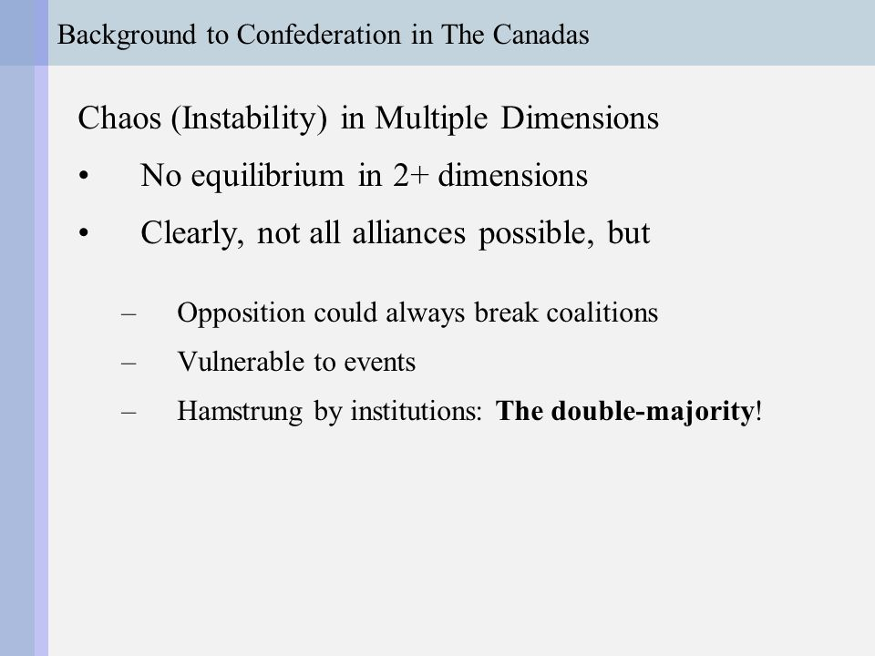 Background to Confederation in The Canadas Catholic Protestant The Double Majority & Veto Points Median voter pivotal in 1 dimension With simple majority, 43 rd member determines outcome